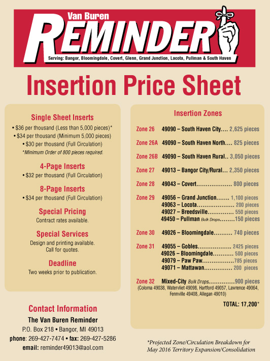 Insertion fees